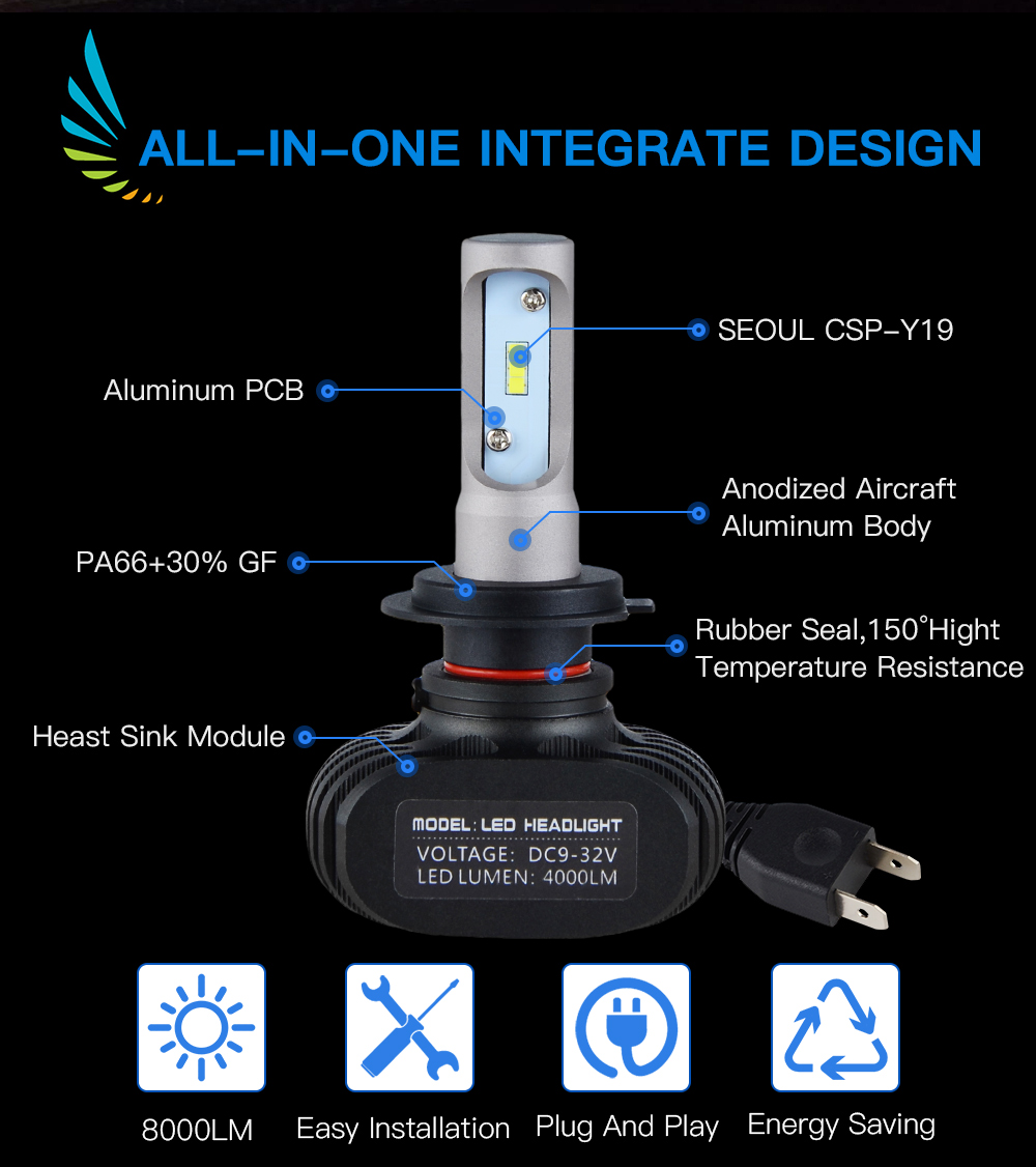 H7 LED For Audi A3 A4 A5 A6 Q5 Q7 TT Headlight High Low Beam Bulb Conversion Kit