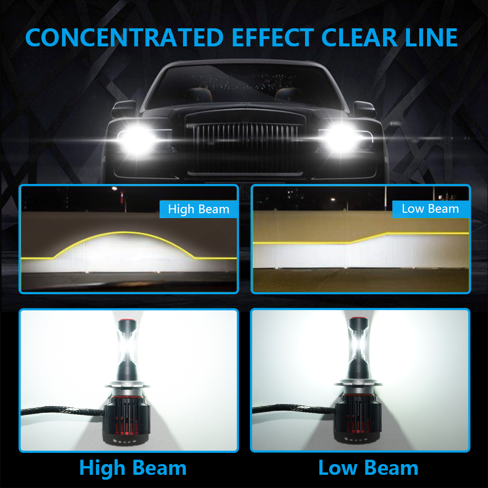 Bevinsee 4x H7 For Hyundai Genesis Coupe 13 16 Led